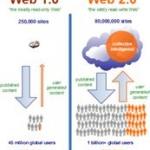 web20_chic
